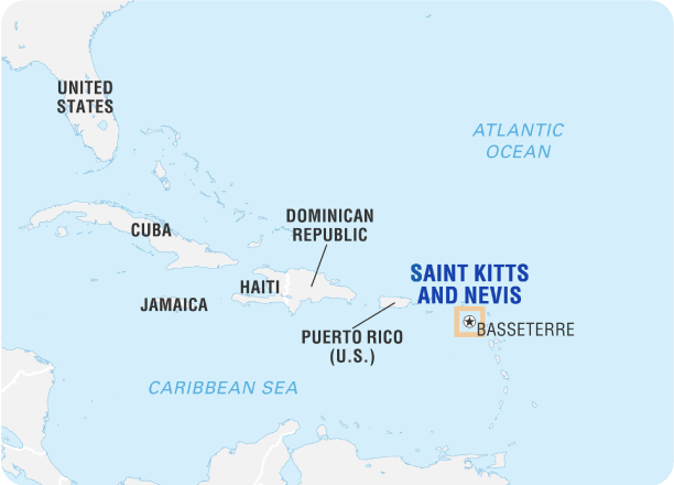 Advantages of St. Kitts and Nevis citizenship