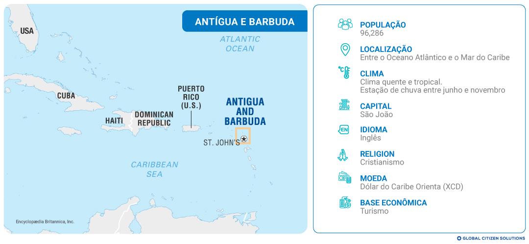 Fatos Antígua e Barbuda
