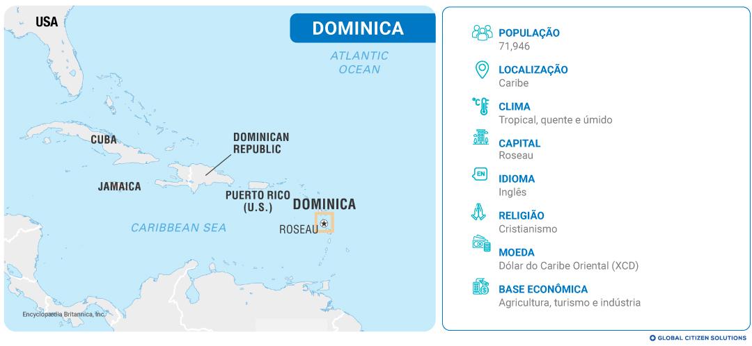 Detalhes sobre Dominica