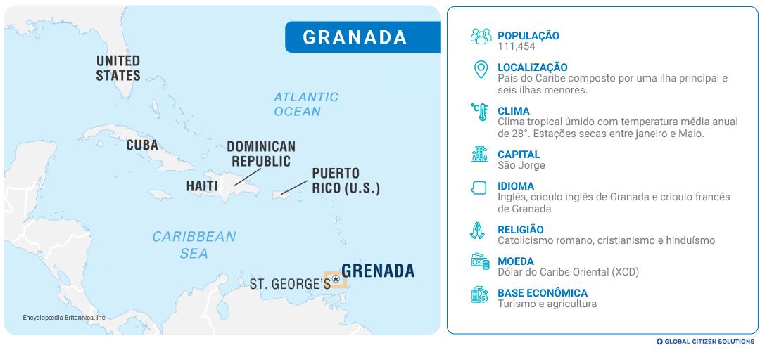 Detalhes sobre Granada
