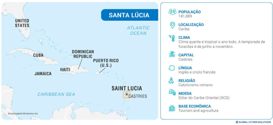 Detalhes sobre Santa Lúcia